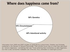 Gratefulness: The real secret to good health and happiness