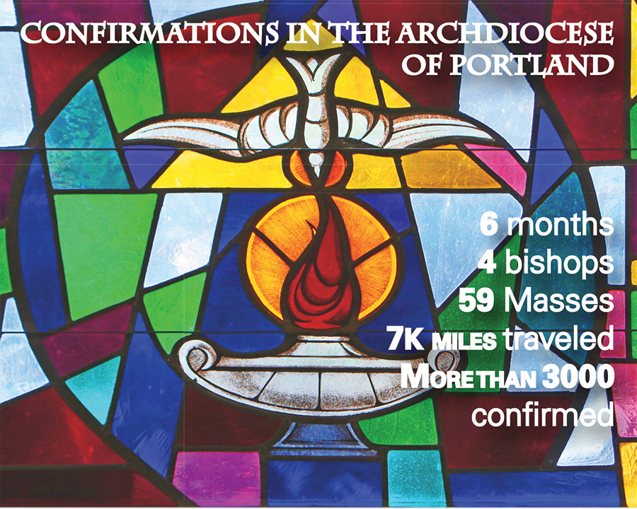 Source: Estimates based on data from the Archdiocese of Portland and photo from Catholic News Service. (Infographic by Sarah Wolf/Catholic Sentinel)